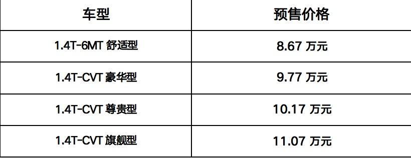 开启预售 时尚科技SUV引领者-帝豪S预售价8.67万起
