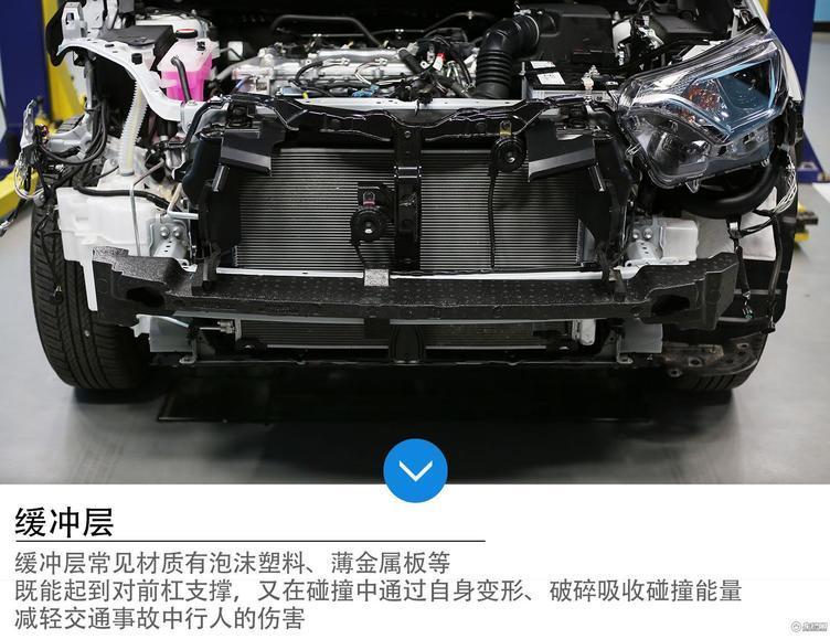 【图】前保险杠塑料那部分被人倒车撞上了,想问下 R... 汽车之家论坛