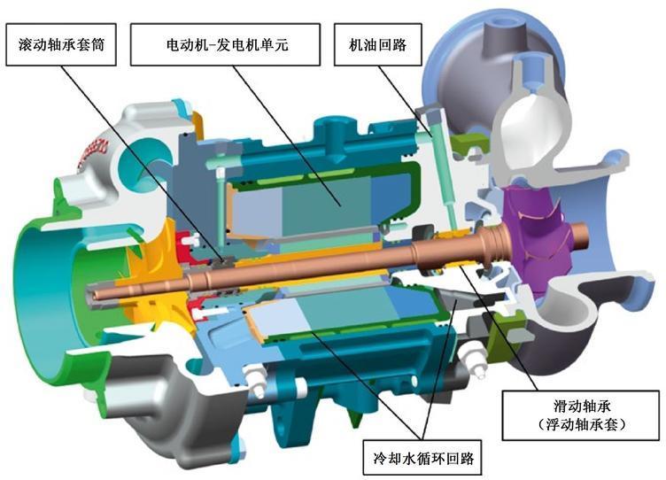 涡轮增压,48V汽车