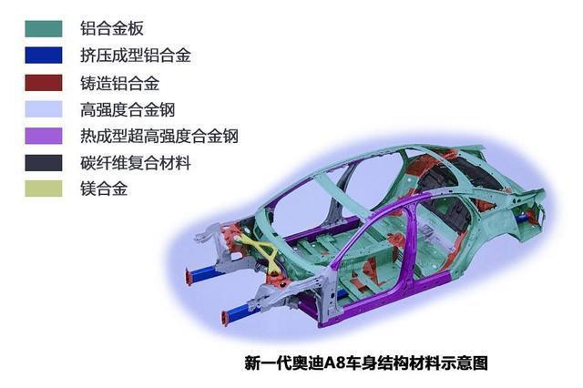 轻量化,缸内直喷,涡轮增压,汽车发动机