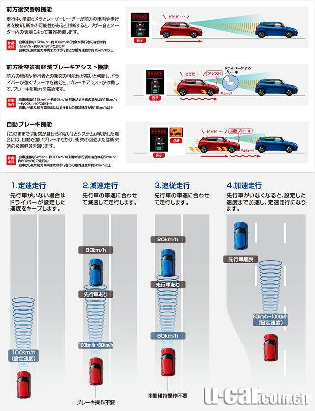 Hybrid SL车型搭载自动远近灯切换、透过前视镜头及激光感应组合而成的DSBS碰撞缓冲系统。