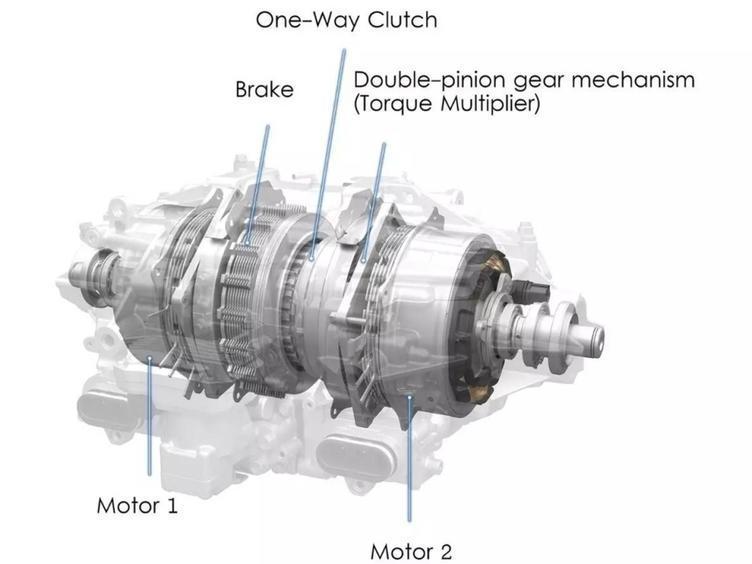 汽车发动机,汽车电动机