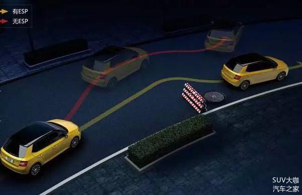 实用汽车配置,智能汽车