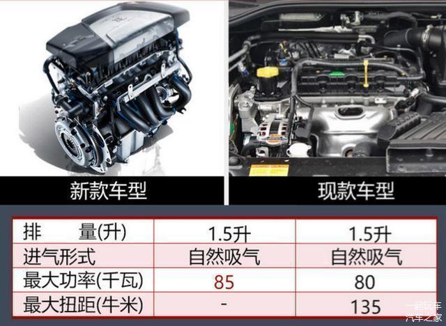 发动机及参数