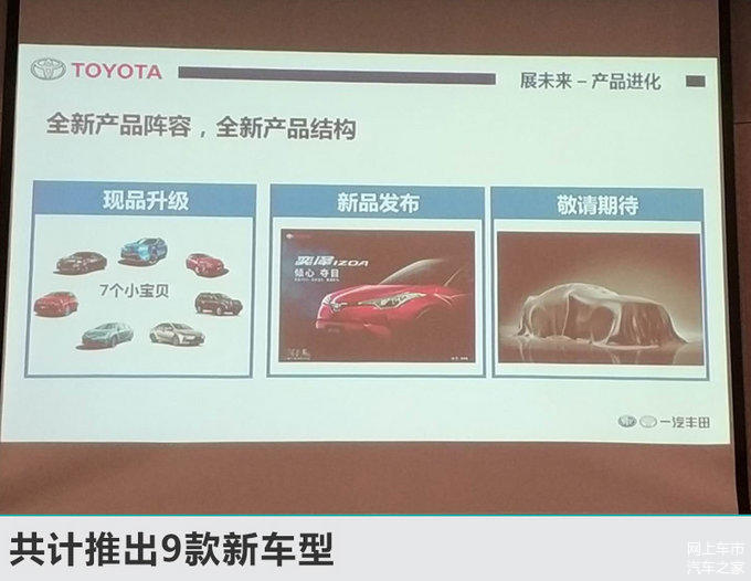 新车,销量,一汽丰田,一汽丰田,新车,销量,销量目标