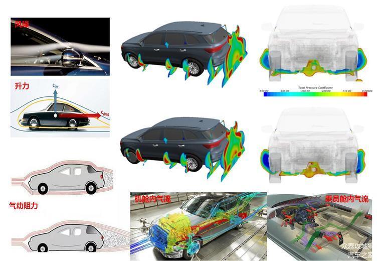 众泰T500空气动力学设计,众泰T500,汽车设计