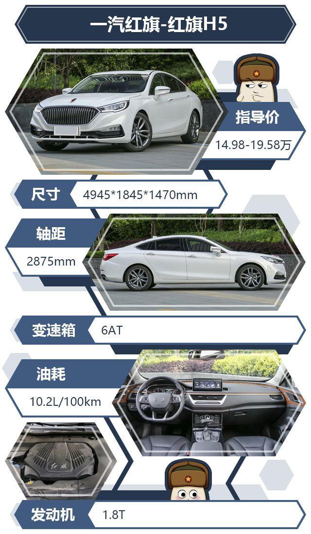 15万的车开出30万的质感?说的就是这几款中国销量的车