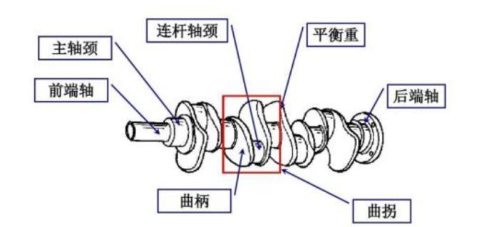 三缸机工作图